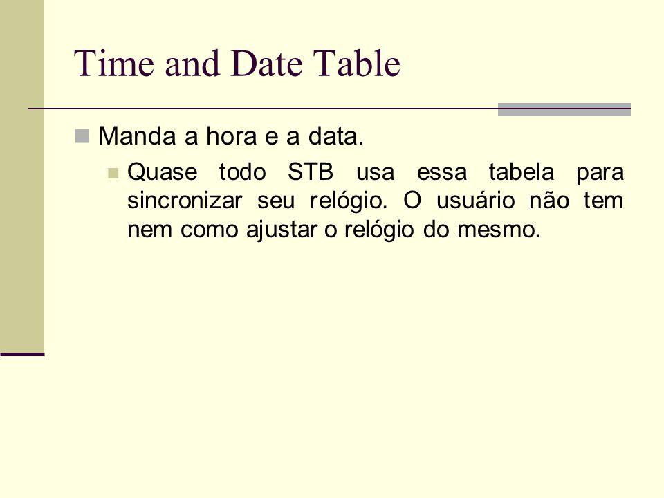 Time and Date Table Manda a hora e a data. Quase todo STB usa essa tabela para sincronizar seu relógio. O usuário não tem nem como ajustar o relógio d
