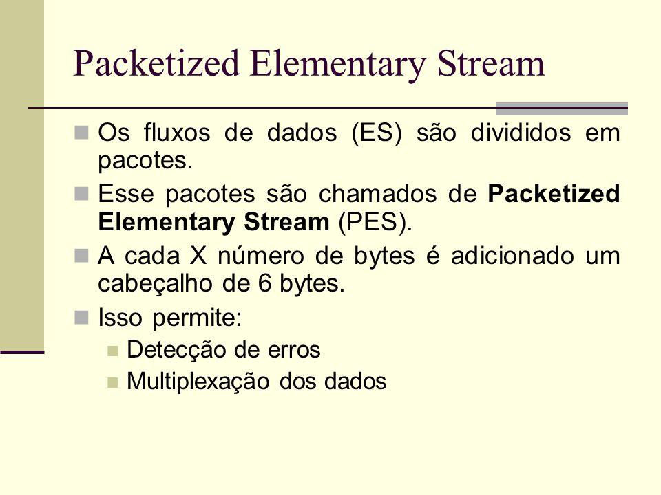 Packetized Elementary Stream Os fluxos de dados (ES) são divididos em pacotes. Esse pacotes são chamados de Packetized Elementary Stream (PES). A cada