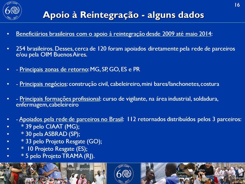 16 Apoio à Reintegração - alguns dados Apoio à Reintegração - alguns dados Beneficiários brasileiros com o apoio à reintegração desde 2009 até maio 2014: 254 brasileiros.