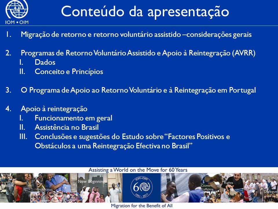 1.Migração de retorno e retorno voluntário assistido –considerações gerais 2.Programas de Retorno Voluntário Assistido e Apoio à Reintegração (AVRR) I.Dados II.Conceito e Princípios 3.O Programa de Apoio ao Retorno Voluntário e à Reintegração em Portugal 4.Apoio à reintegração I.Funcionamento em geral II.Assistência no Brasil III.Conclusões e sugestões do Estudo sobre Factores Positivos e Obstáculos a uma Reintegração Efectiva no Brasil Conteúdo da apresentação