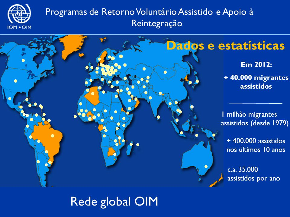 Programas de Retorno Voluntário Assistido e Apoio à Reintegração Dados e estatísticas Rede global OIM 1 milhão migrantes assistidos (desde 1979) + 400.000 assistidos nos últimos 10 anos c.a.