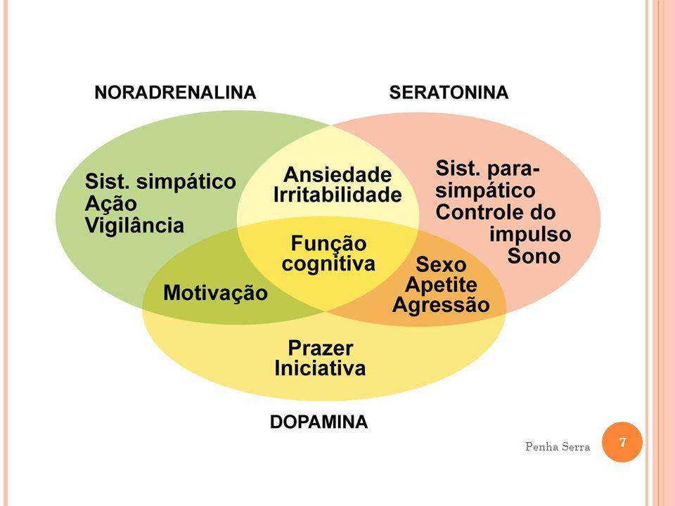 7 Penha Serra
