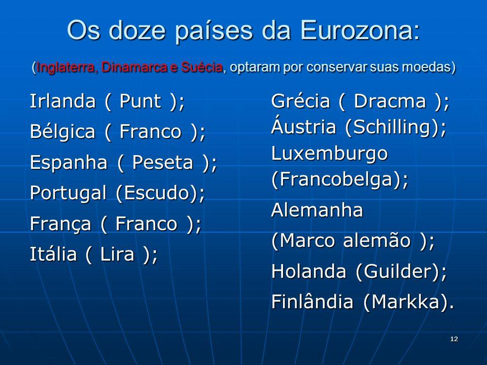12 Os doze países da Eurozona: (Inglaterra, Dinamarca e Suécia, optaram por conservar suas moedas) Irlanda ( Punt ); Bélgica ( Franco ); Espanha ( Pes