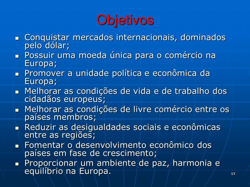13 Objetivos Conquistar mercados internacionais, dominados pelo dólar; Conquistar mercados internacionais, dominados pelo dólar; Possuir uma moeda úni