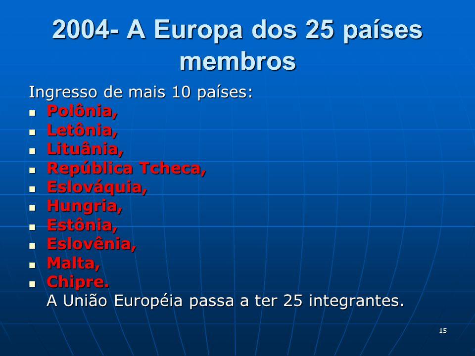15 2004- A Europa dos 25 países membros Ingresso de mais 10 países: Polônia, Polônia, Letônia, Letônia, Lituânia, Lituânia, República Tcheca, Repúblic