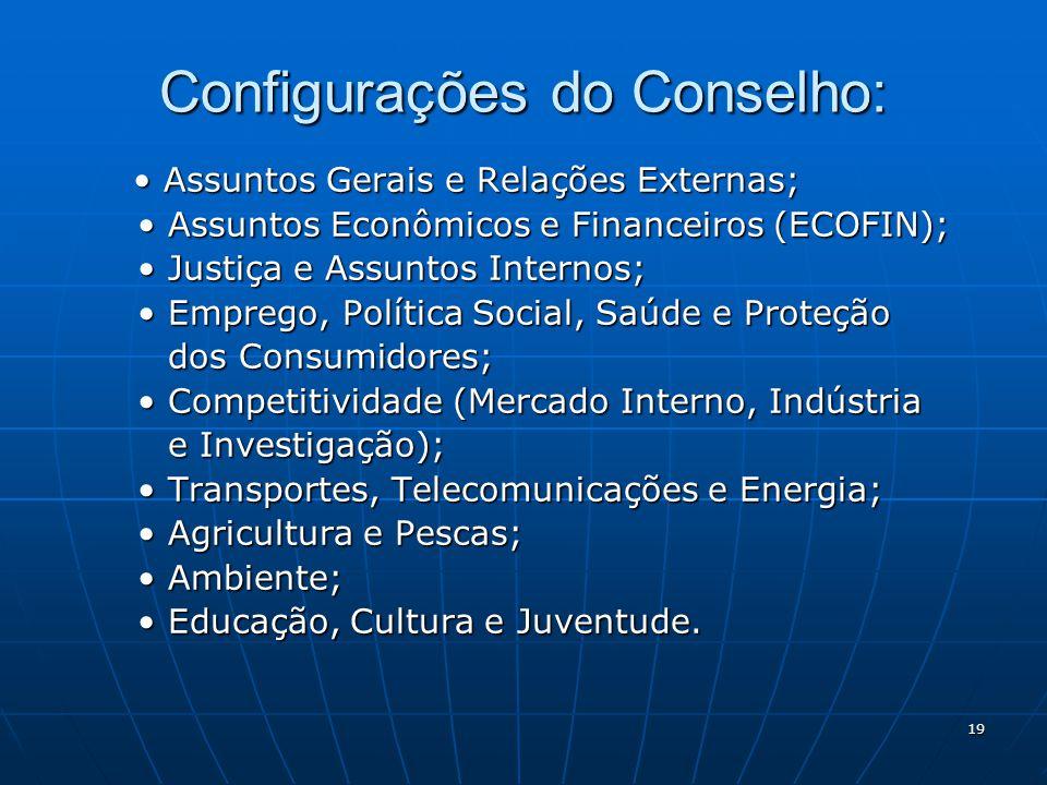 19 Configurações do Conselho: Assuntos Gerais e Relações Externas; Assuntos Econômicos e Financeiros (ECOFIN); Justiça e Assuntos Internos; Emprego, P