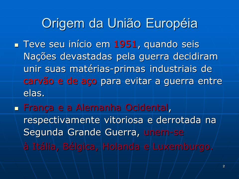 3 Origem da União Européia 1957- Seis países constituem a Comunidade Econômica Européia- CEE: 1957- Seis países constituem a Comunidade Econômica Européia- CEE: França; França; Alemanha; Alemanha; Itália; Itália; Bélgica; Bélgica; Luxemburgo; Luxemburgo; Holanda.