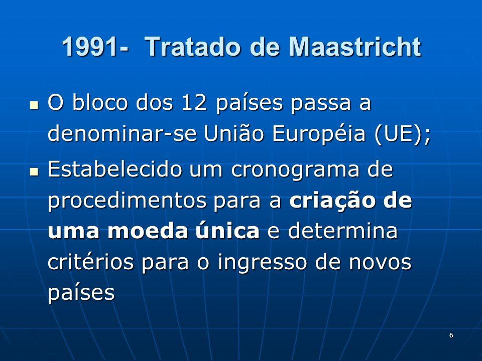 6 1991- Tratado de Maastricht O bloco dos 12 países passa a denominar-se União Européia (UE); O bloco dos 12 países passa a denominar-se União Européi