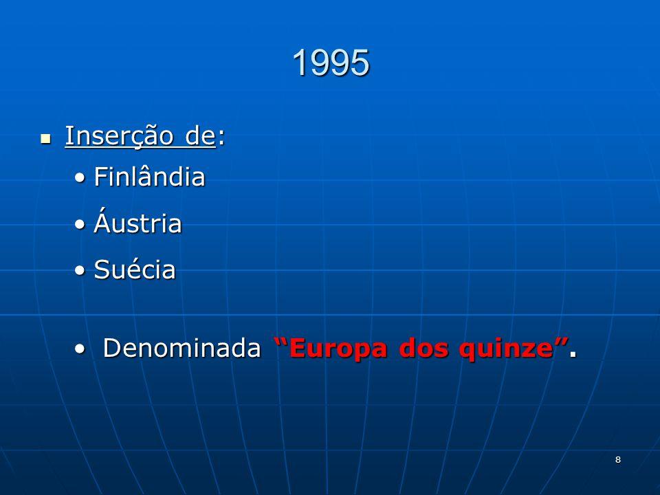 """8 1995 Inserção de: Inserção de: FinlândiaFinlândia ÁustriaÁustria SuéciaSuécia Denominada """"Europa dos quinze"""". Denominada """"Europa dos quinze""""."""