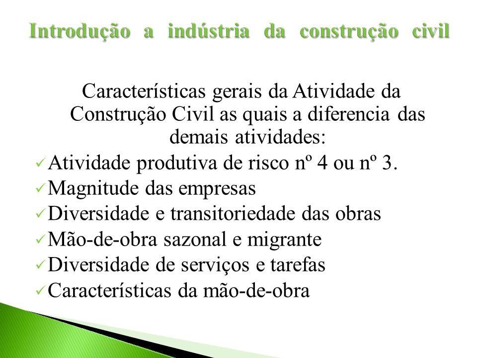 Características gerais da Atividade da Construção Civil as quais a diferencia das demais atividades: Atividade produtiva de risco nº 4 ou nº 3. Magnit