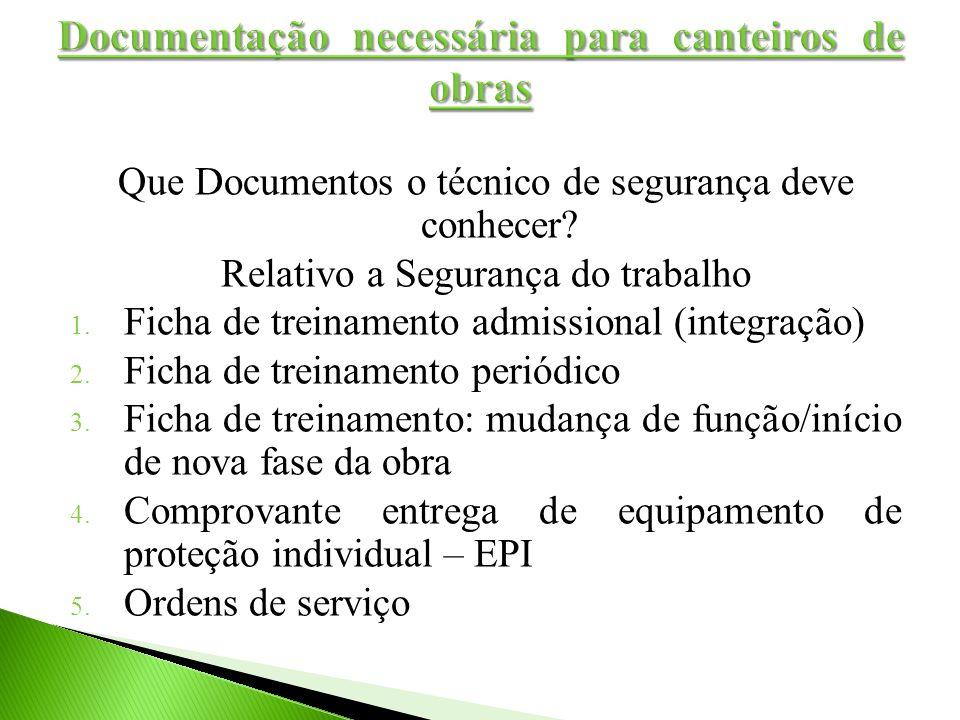 Que Documentos o técnico de segurança deve conhecer? Relativo a Segurança do trabalho 1. Ficha de treinamento admissional (integração) 2. Ficha de tre