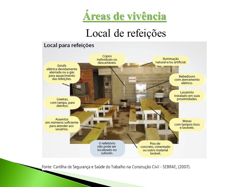 Local de refeições