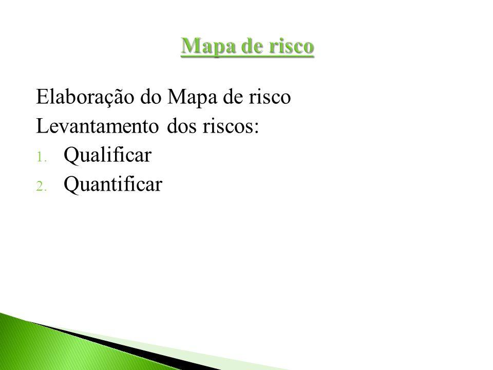 Elaboração do Mapa de risco Levantamento dos riscos: 1. Qualificar 2. Quantificar