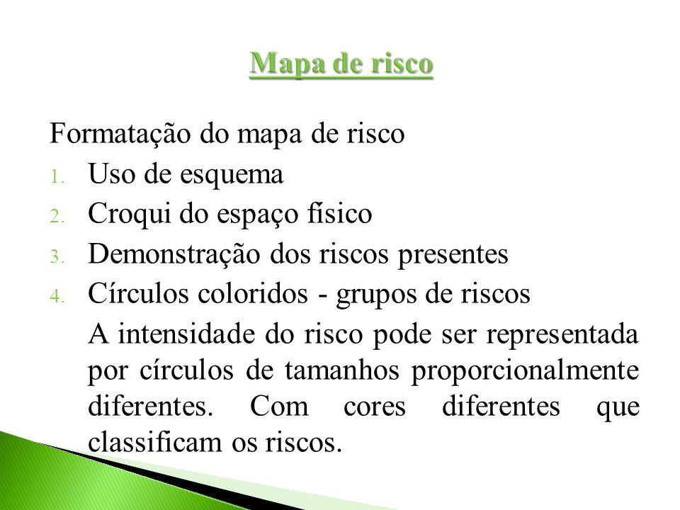 Formatação do mapa de risco 1. Uso de esquema 2. Croqui do espaço físico 3. Demonstração dos riscos presentes 4. Círculos coloridos - grupos de riscos