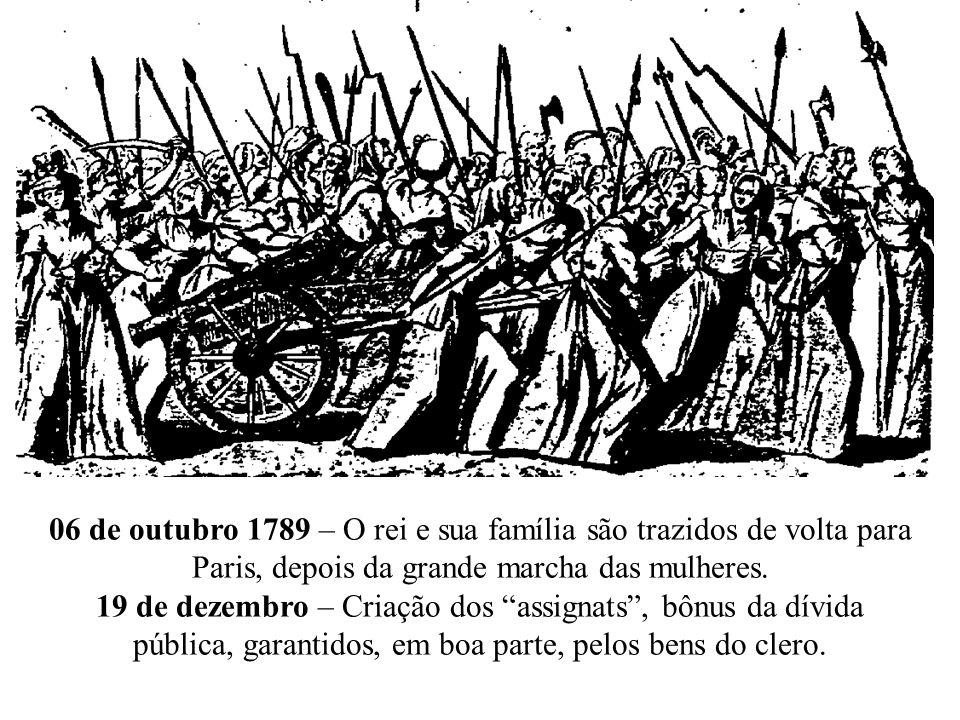 Em agosto de 1789 a Assembléia aprova a DECLARAÇÃO DOS DIREITOS DO HOMEM E DO CIDADÃO Todos os homens nascem livres e iguais e, portanto, ninguém pode