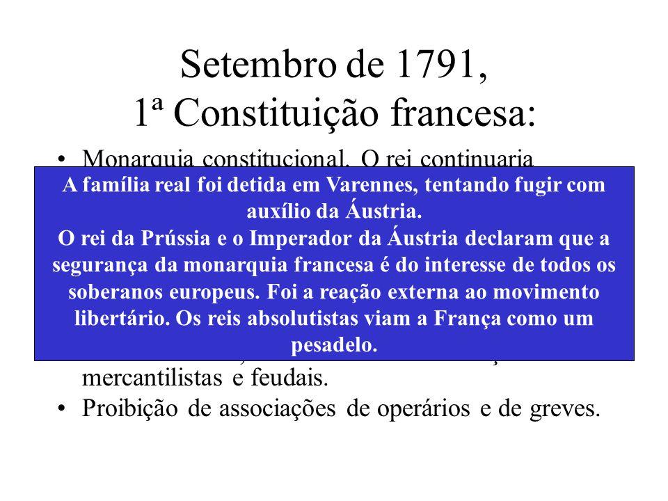 1790 – As mudanças continuam... 08 março – Assembléia mantém a escravidão nas colônias; 19 junho – Assembléia Nacional extingue a nobreza hereditária;