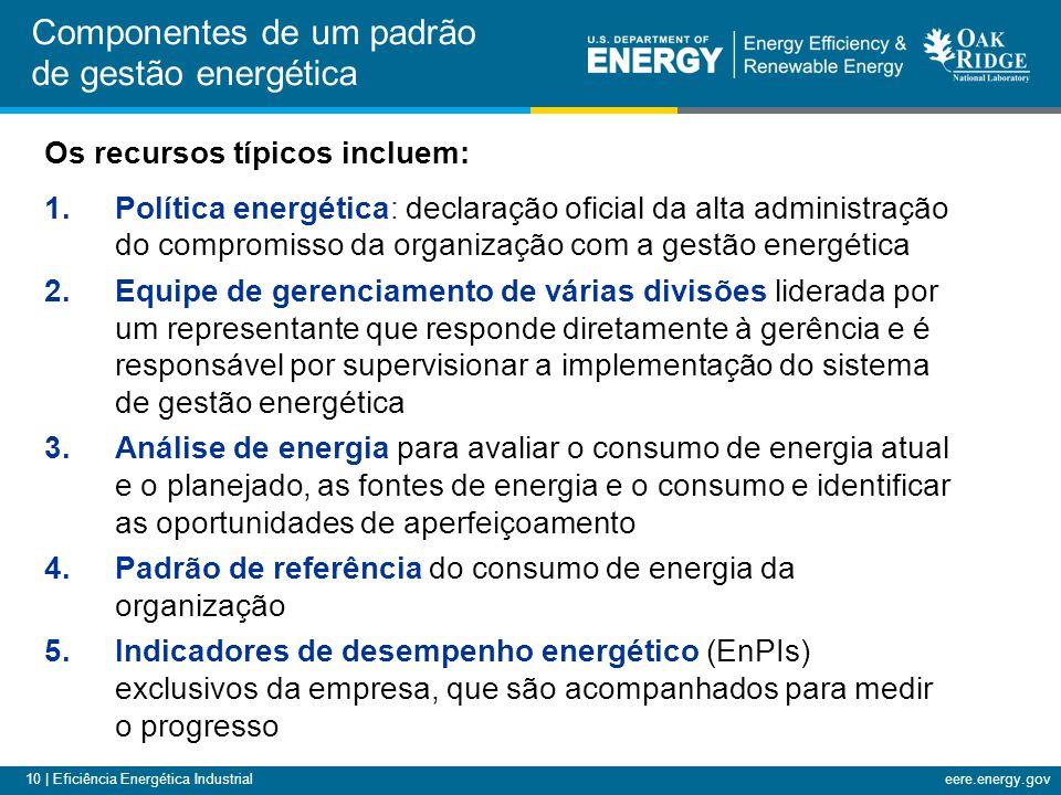 10 | Eficiência Energética Industrialeere.energy.gov Os recursos típicos incluem: 1.Política energética: declaração oficial da alta administração do c