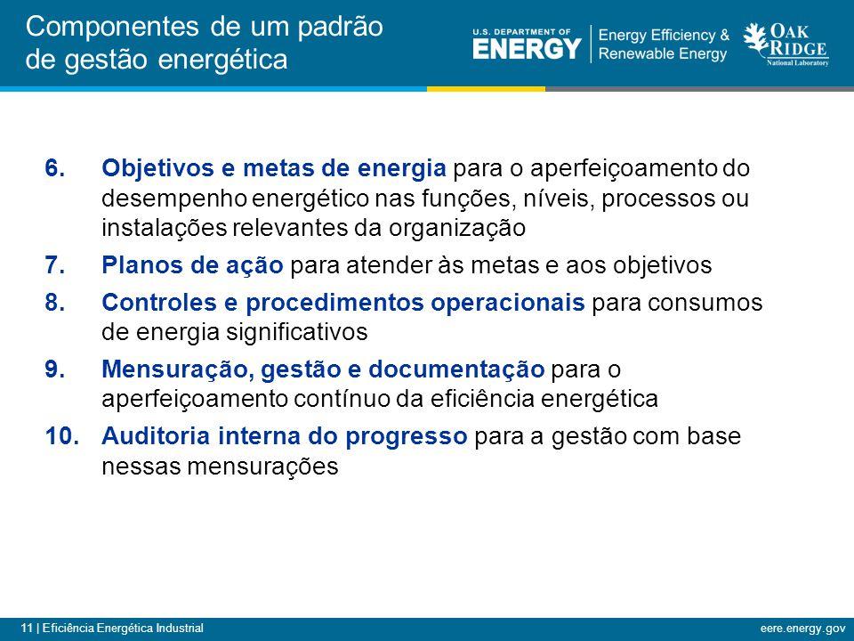 11 | Eficiência Energética Industrialeere.energy.gov 6.Objetivos e metas de energia para o aperfeiçoamento do desempenho energético nas funções, nívei