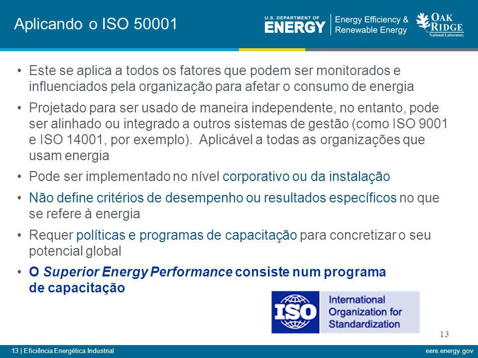 13 | Eficiência Energética Industrialeere.energy.gov 13 Aplicando o ISO 50001 Este se aplica a todos os fatores que podem ser monitorados e influencia