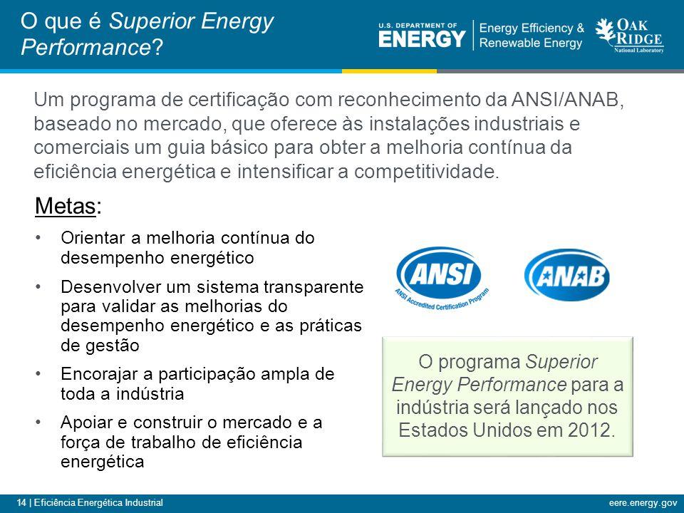 14 | Eficiência Energética Industrialeere.energy.gov O que é Superior Energy Performance? Um programa de certificação com reconhecimento da ANSI/ANAB,