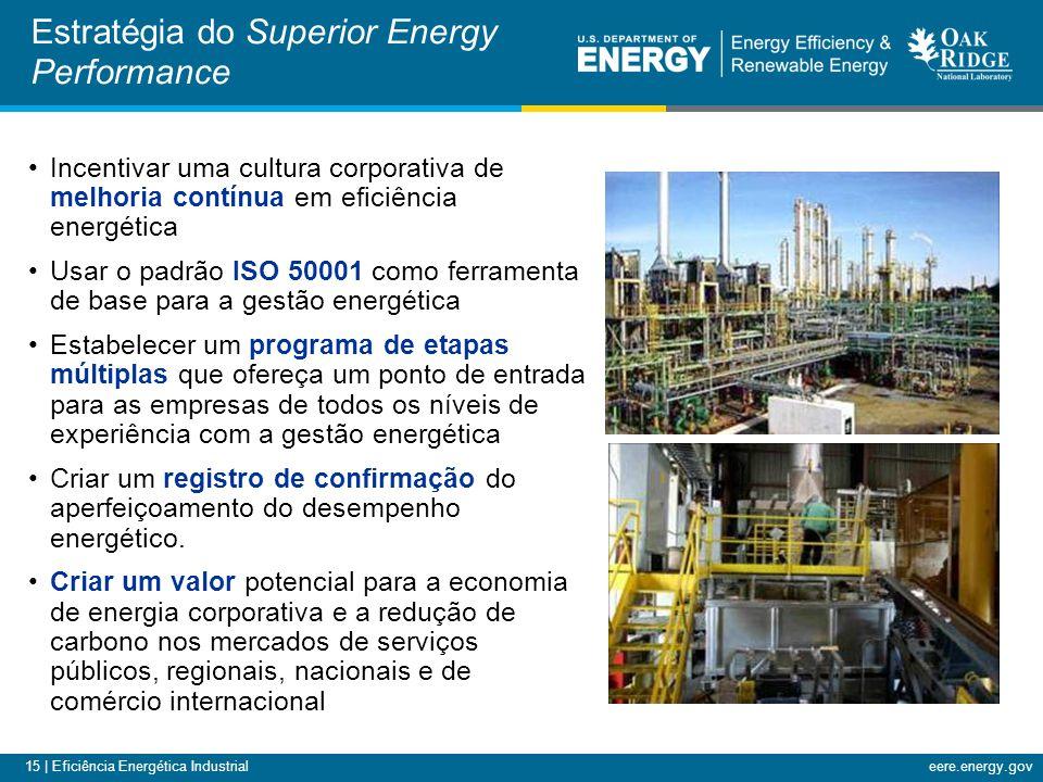 15 | Eficiência Energética Industrialeere.energy.gov Incentivar uma cultura corporativa de melhoria contínua em eficiência energética Usar o padrão IS