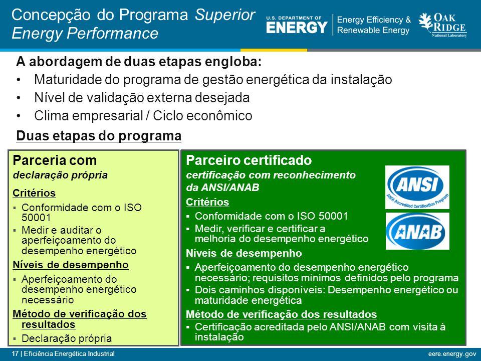 17 | Eficiência Energética Industrialeere.energy.gov Concepção do Programa Superior Energy Performance A abordagem de duas etapas engloba: Maturidade
