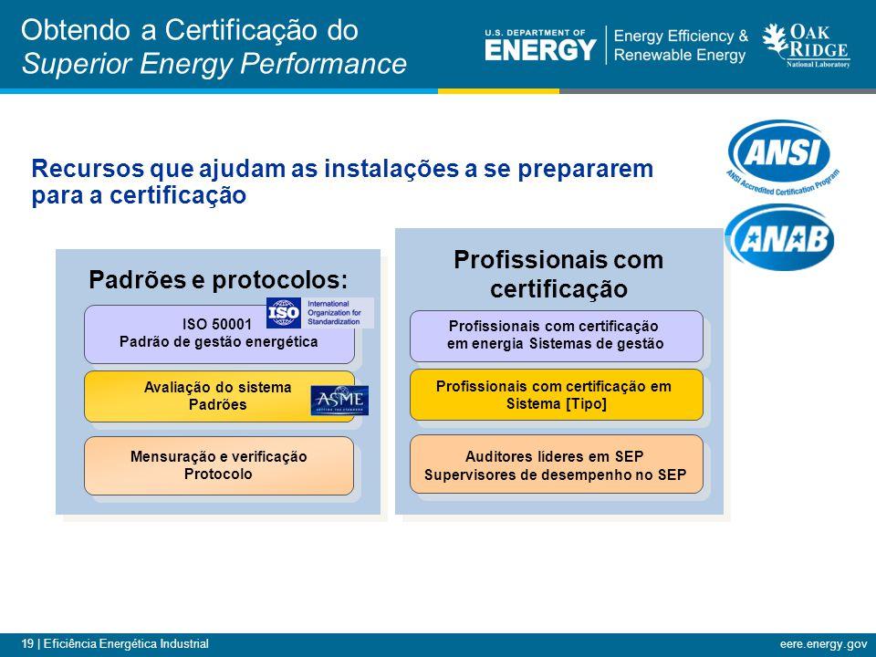 19 | Eficiência Energética Industrialeere.energy.gov Obtendo a Certificação do Superior Energy Performance Profissionais com certificação Profissionai