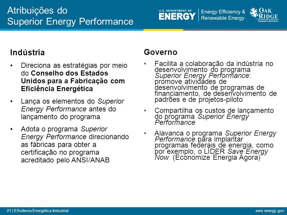 21 | Eficiência Energética Industrialeere.energy.gov Atribuições do Superior Energy Performance Indústria Direciona as estratégias por meio do Conselh
