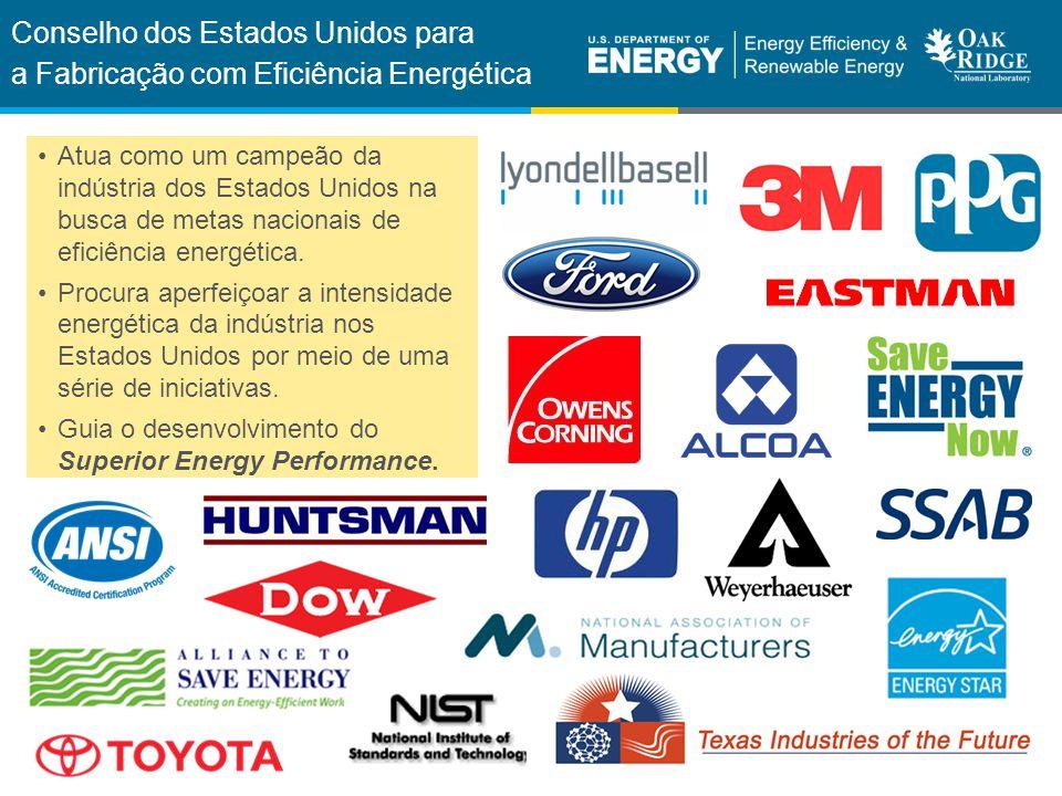 22 | Eficiência Energética Industrialeere.energy.gov Conselho dos Estados Unidos para a Fabricação com Eficiência Energética Atua como um campeão da i