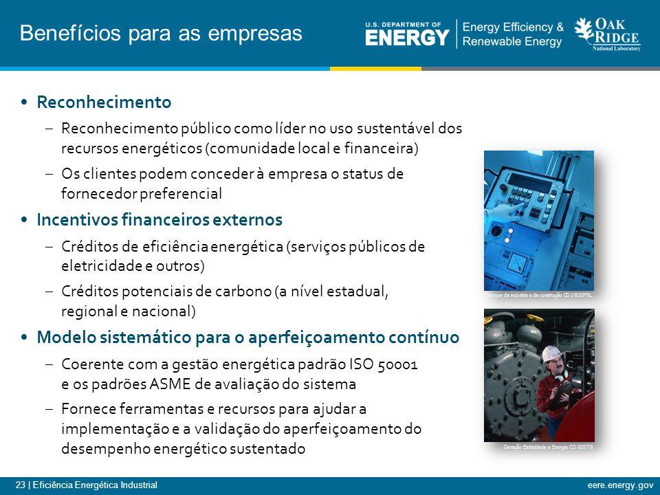 23 | Eficiência Energética Industrialeere.energy.gov Reconhecimento ‒ Reconhecimento público como líder no uso sustentável dos recursos energéticos (c