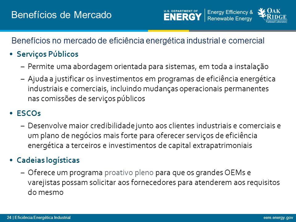 24 | Eficiência Energética Industrialeere.energy.gov Serviços Públicos ‒ Permite uma abordagem orientada para sistemas, em toda a instalação ‒ Ajuda a