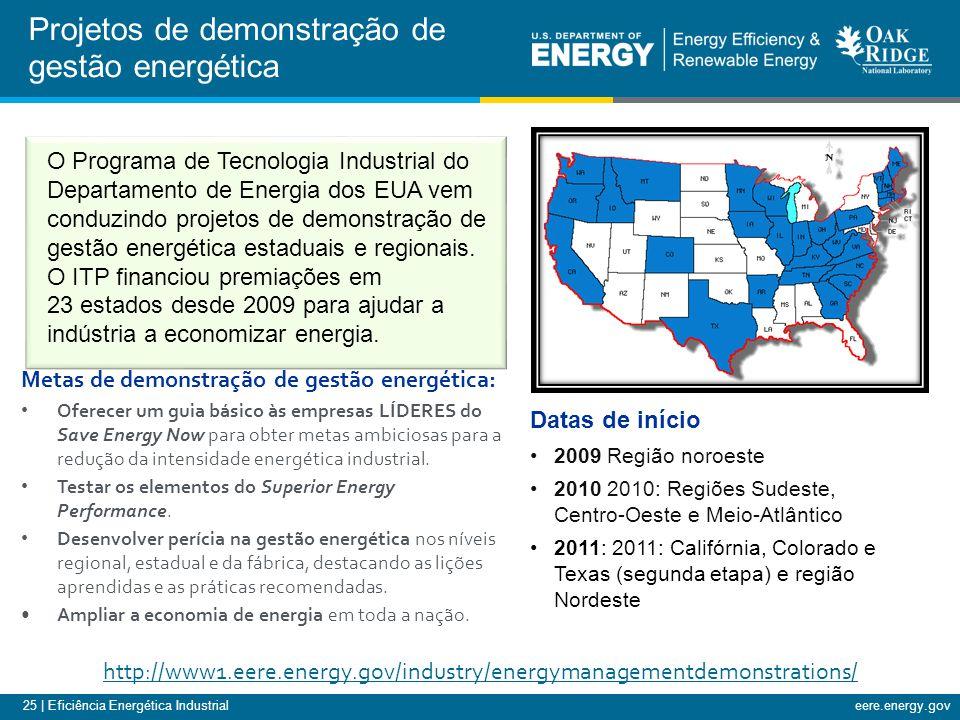 25 | Eficiência Energética Industrialeere.energy.gov Projetos de demonstração de gestão energética Datas de início 2009 Região noroeste 2010 2010: Reg