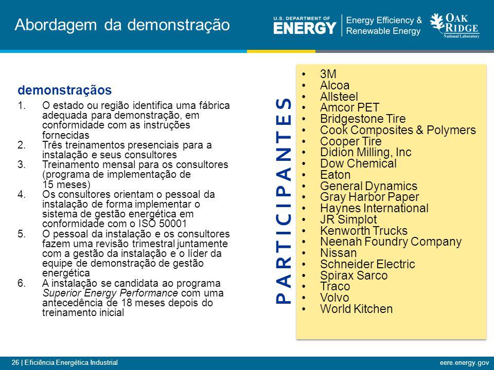 26 | Eficiência Energética Industrialeere.energy.gov demonstraçãos 1.O estado ou região identifica uma fábrica adequada para demonstração, em conformi