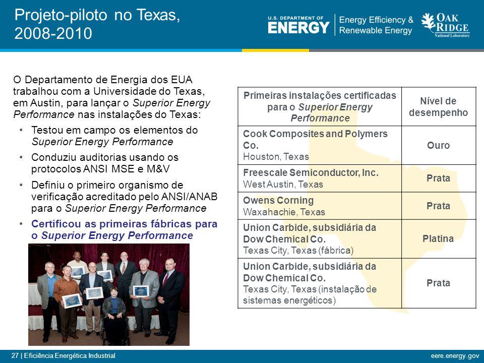 27 | Eficiência Energética Industrialeere.energy.gov O Departamento de Energia dos EUA trabalhou com a Universidade do Texas, em Austin, para lançar o