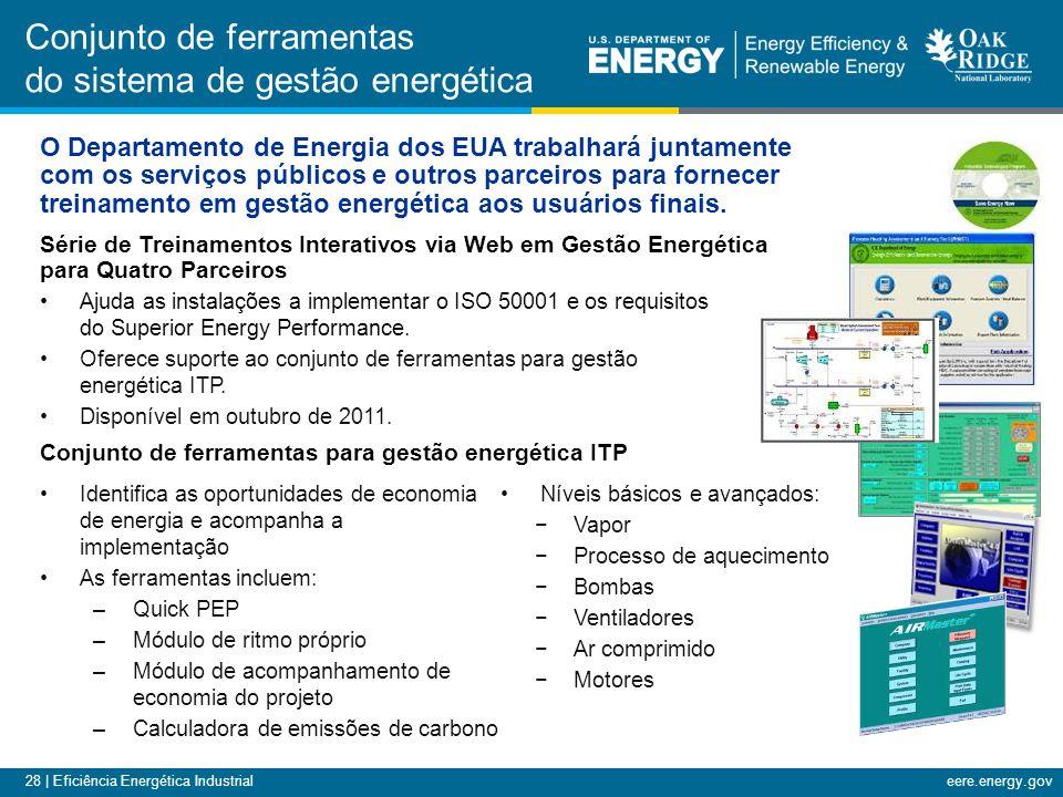 28 | Eficiência Energética Industrialeere.energy.gov Conjunto de ferramentas do sistema de gestão energética Identifica as oportunidades de economia d