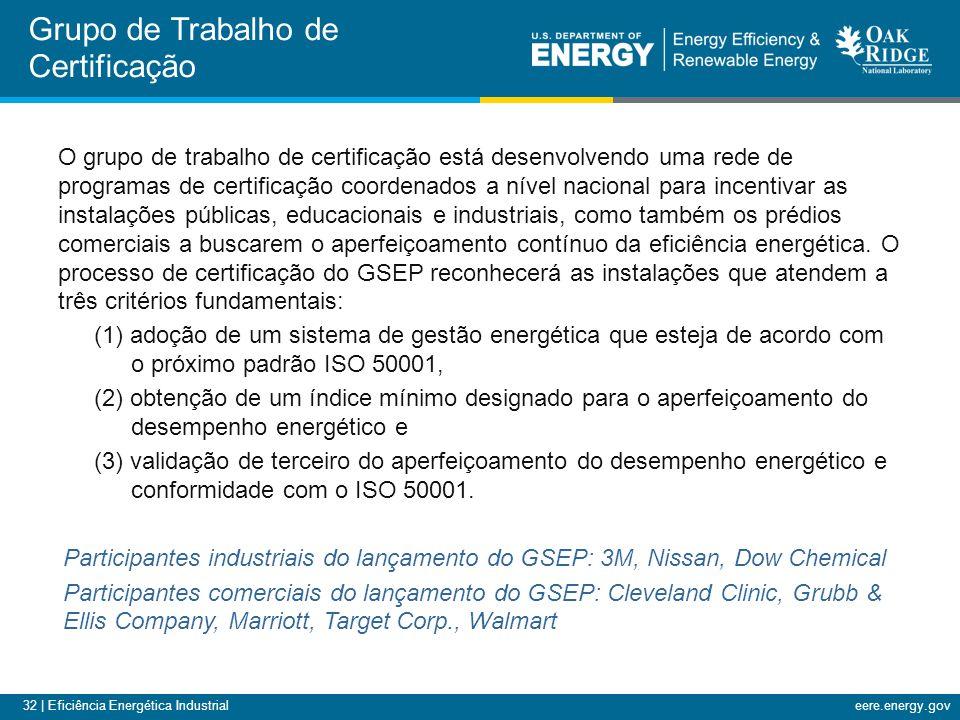 32 | Eficiência Energética Industrialeere.energy.gov O grupo de trabalho de certificação está desenvolvendo uma rede de programas de certificação coor