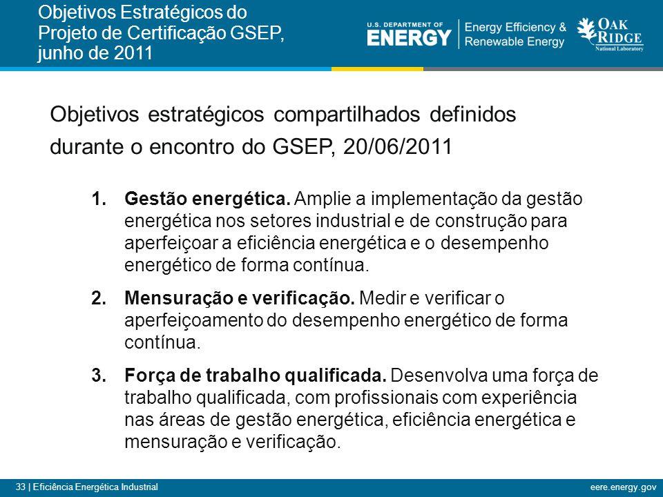 33 | Eficiência Energética Industrialeere.energy.gov Objetivos Estratégicos do Projeto de Certificação GSEP, junho de 2011 1.Gestão energética. Amplie