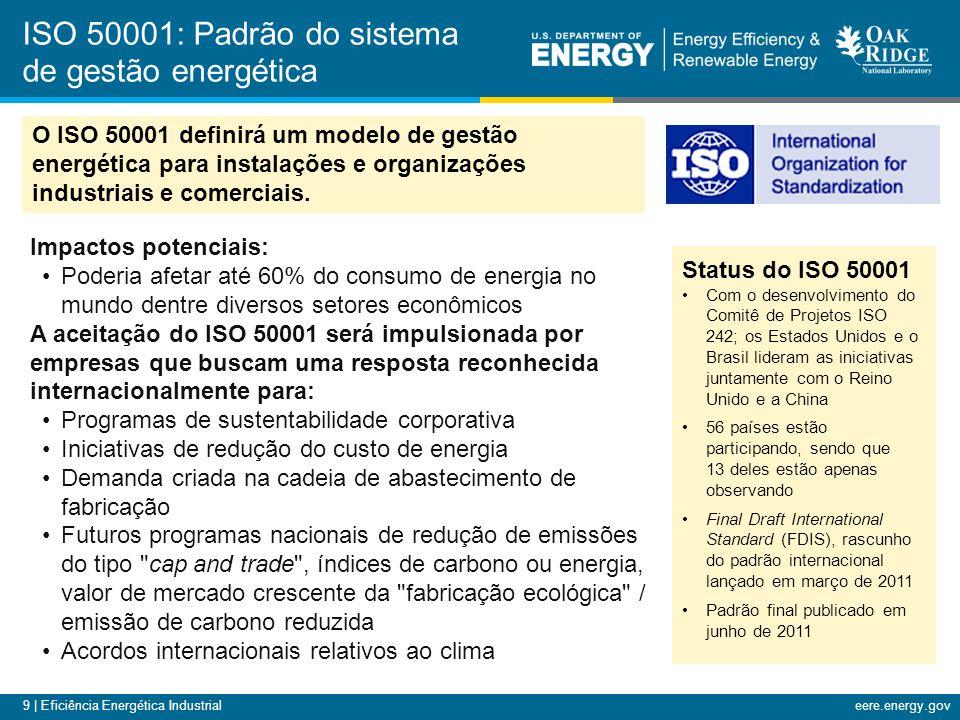 9 | Eficiência Energética Industrialeere.energy.gov ISO 50001: Padrão do sistema de gestão energética Impactos potenciais: Poderia afetar até 60% do c