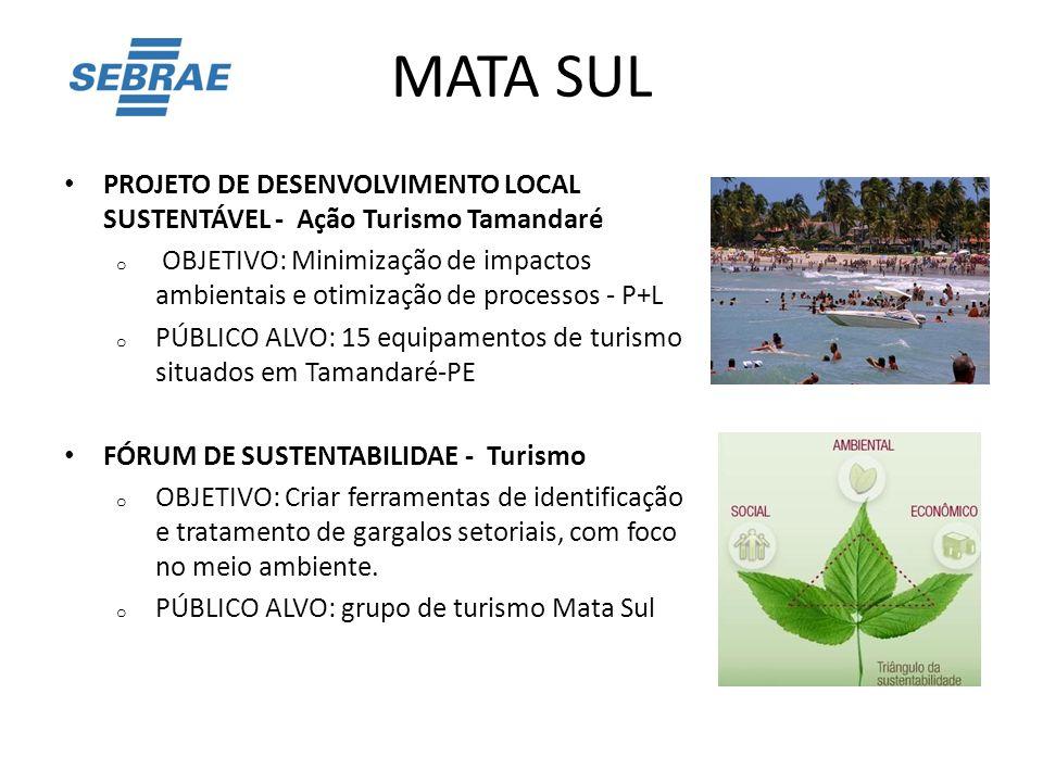 MATA SUL PROJETO DE DESENVOLVIMENTO LOCAL SUSTENTÁVEL - Ação Turismo Tamandaré o OBJETIVO: Minimização de impactos ambientais e otimização de processo