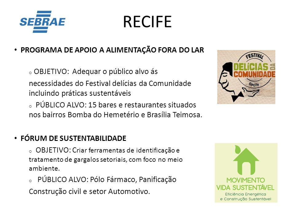 RECIFE PROGRAMA DE APOIO A ALIMENTAÇÃO FORA DO LAR o OBJETIVO: Adequar o público alvo ás necessidades do Festival delícias da Comunidade incluindo prá