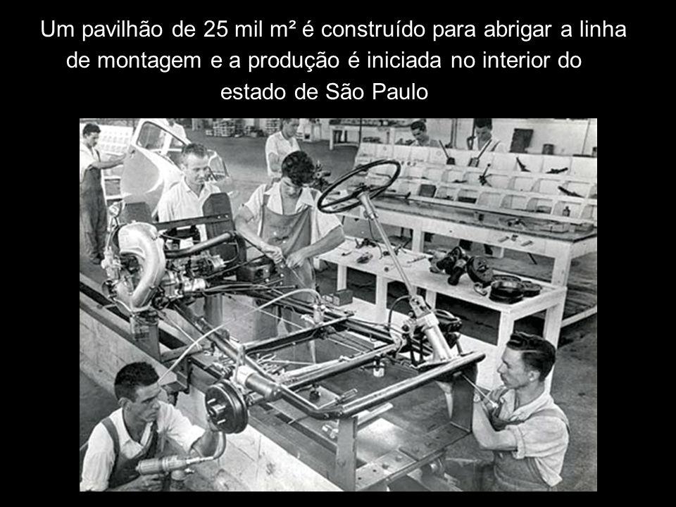 A Romi firmou então com a Iso uma parceria para a produção, sob licença, do veículo A empresa brasileira pagaria para a indústria italiana, proprietár