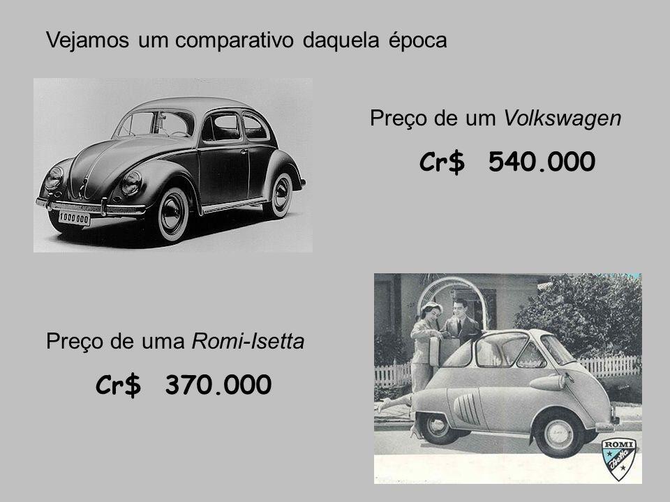 Por que não foi revisto pelo governo e políticos da época o ítem do decreto que impedia conceder ao fabricante do Romi-Isetta os mesmos incentivos do