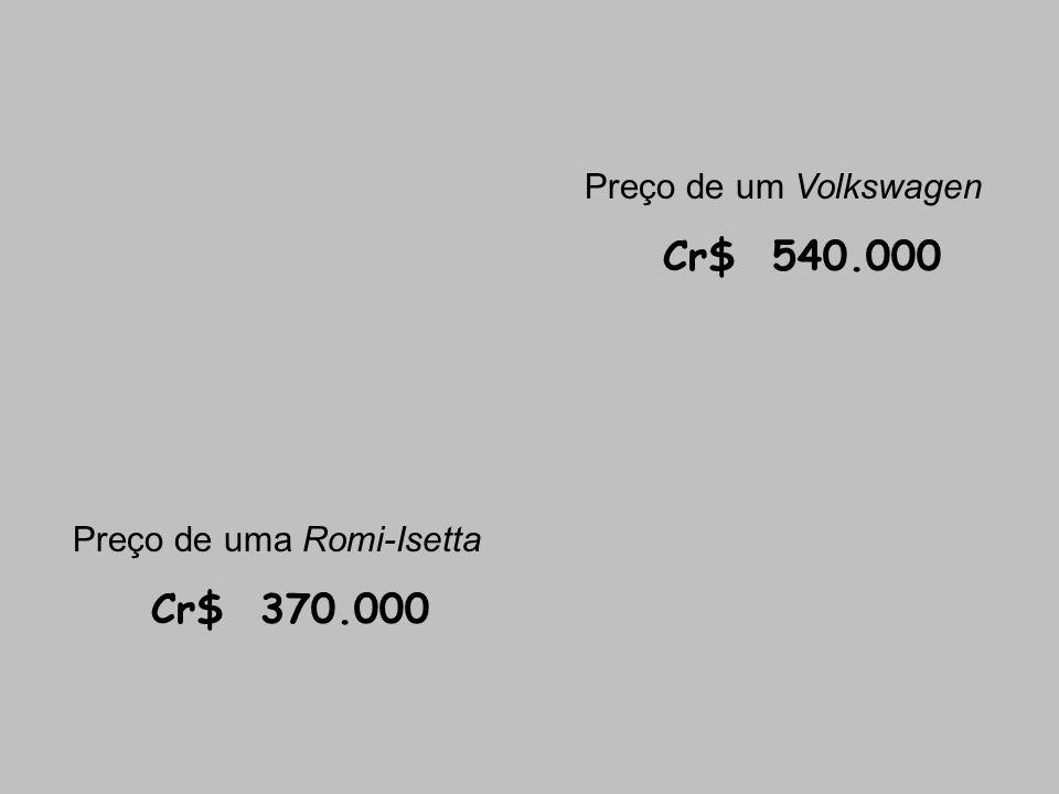 Vejamos um comparativo daquela época Preço de um Volkswagen Cr$ 540.000 Preço de uma Romi-Isetta Cr$ 370.000