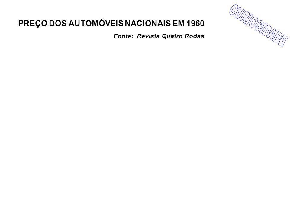 Preço de um Volkswagen Cr$ 540.000 Preço de uma Romi-Isetta Cr$ 370.000 Essa proximidade nos preços fez com que se tornasse desinteressante para o con