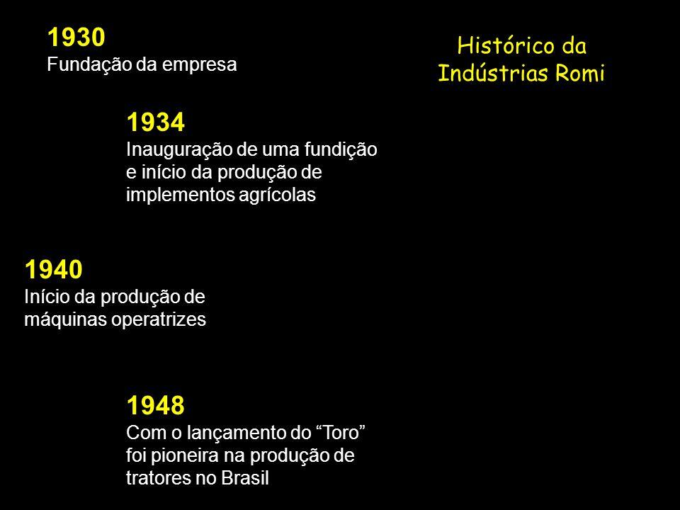 1930 Fundação da empresa 1934 Inauguração de uma fundição e início da produção de implementos agrícolas 1940 Início da produção de máquinas operatrizes 1948 Com o lançamento do Toro foi pioneira na produção de tratores no Brasil Histórico da Indústrias Romi