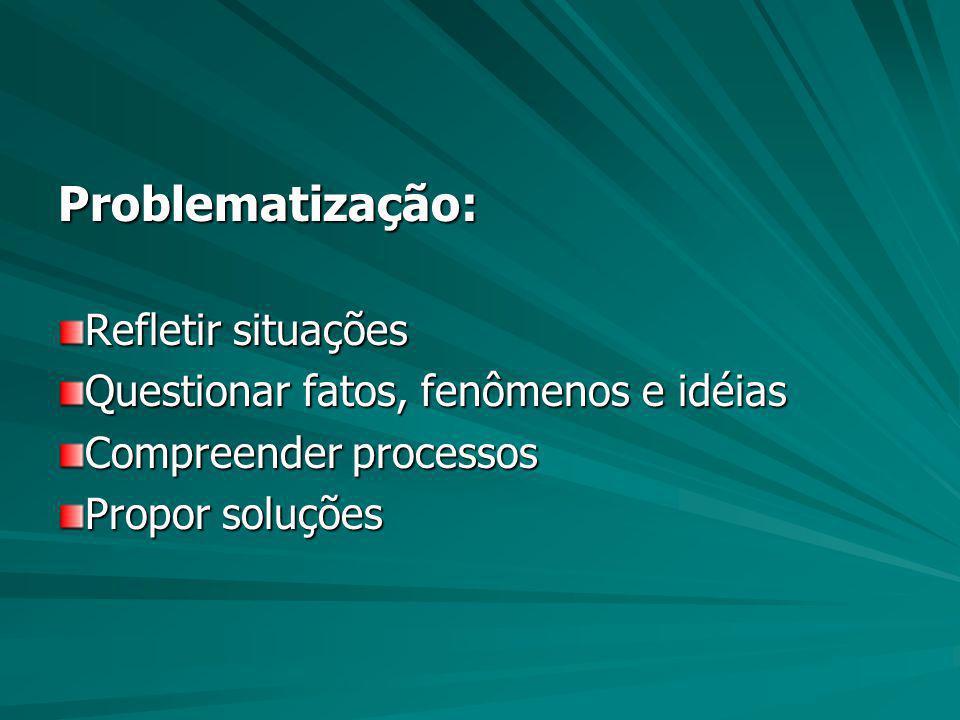 Problematização: Refletir situações Questionar fatos, fenômenos e idéias Compreender processos Propor soluções