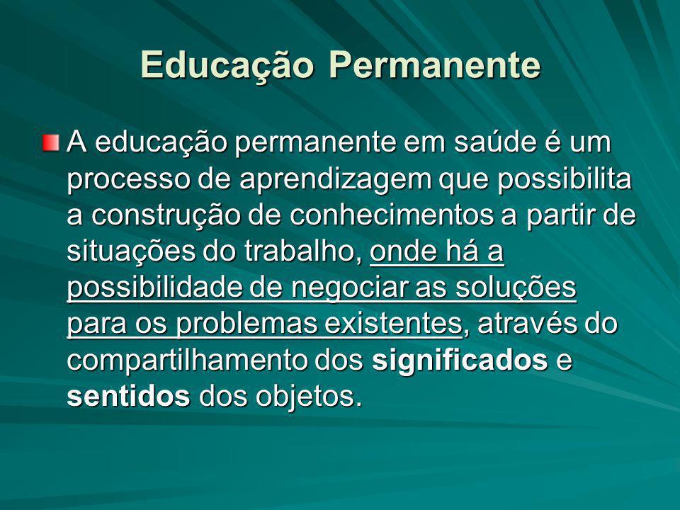Educação Permanente A educação permanente em saúde é um processo de aprendizagem que possibilita a construção de conhecimentos a partir de situações d