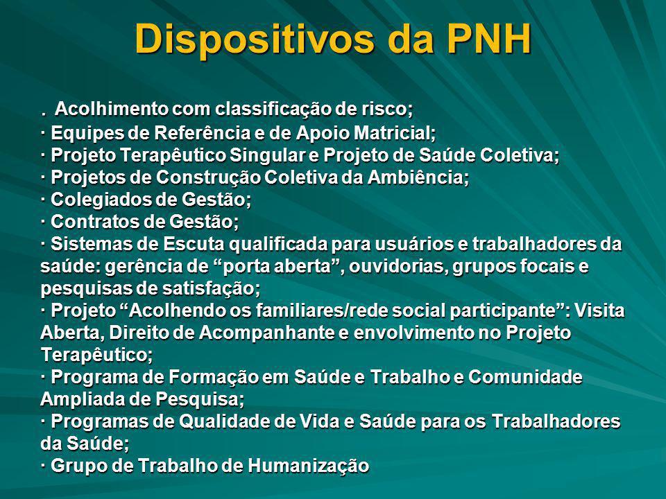 Dispositivos da PNH. Acolhimento com classificação de risco; · Equipes de Referência e de Apoio Matricial; · Projeto Terapêutico Singular e Projeto de