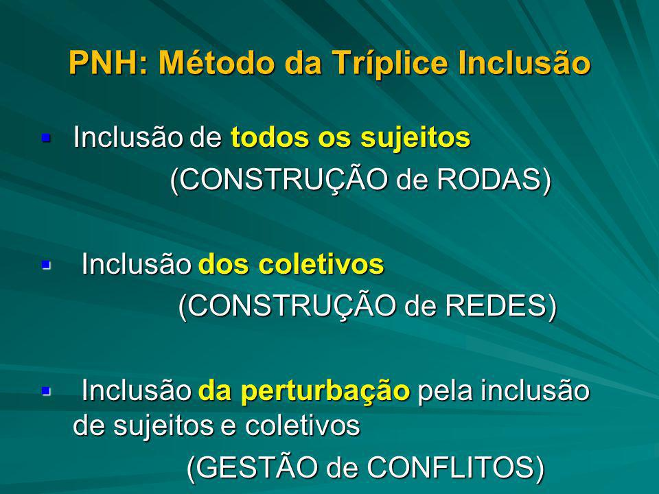 PNH: Método da Tríplice Inclusão  Inclusão de todos os sujeitos (CONSTRUÇÃO de RODAS) (CONSTRUÇÃO de RODAS)  Inclusão dos coletivos (CONSTRUÇÃO de R