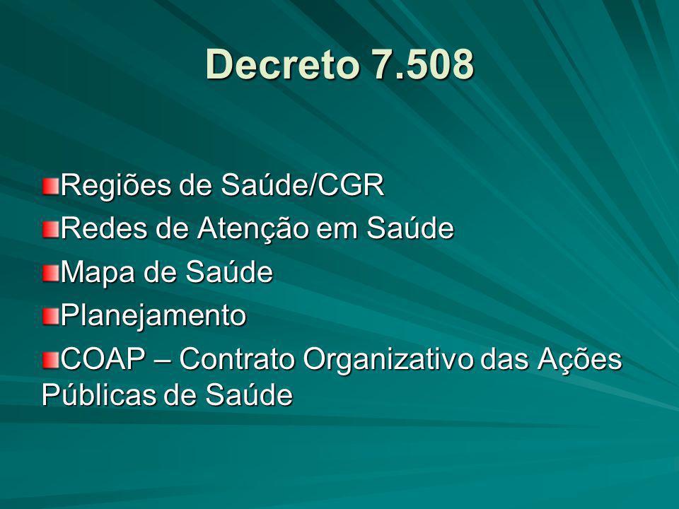 Decreto 7.508 Regiões de Saúde/CGR Redes de Atenção em Saúde Mapa de Saúde Planejamento COAP – Contrato Organizativo das Ações Públicas de Saúde
